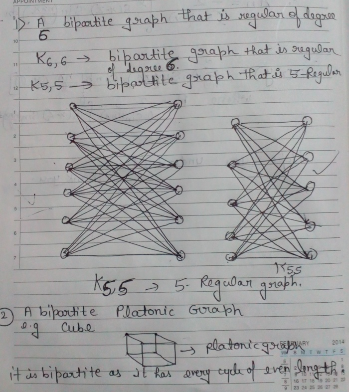 chegg Graph1